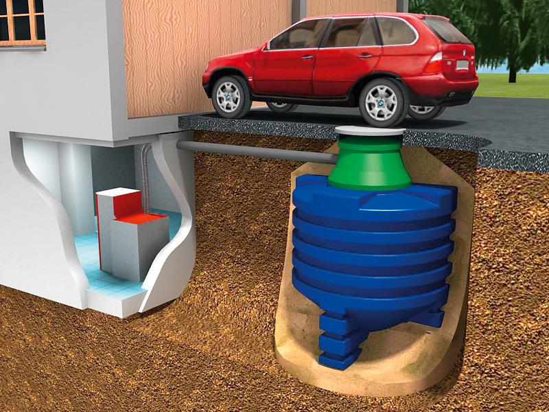 pelletlagerung im erdreich geoplast gmbh. Black Bedroom Furniture Sets. Home Design Ideas