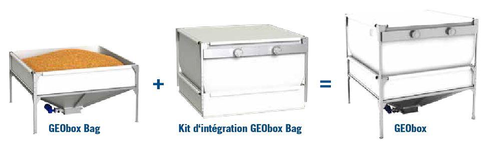 geobox bag geoplast kunststofftechnik gmbh. Black Bedroom Furniture Sets. Home Design Ideas